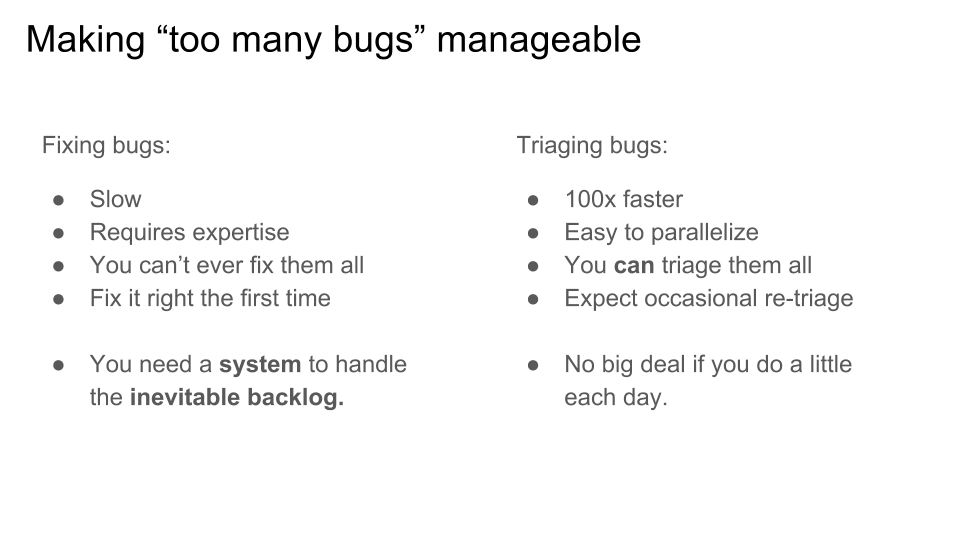An epic treatise on scheduling, bug tracking, and triage